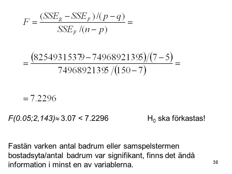 38 F(0.05;2,143)  3.07 < 7.2296H 0 ska förkastas! Fastän varken antal badrum eller samspelstermen bostadsyta/antal badrum var signifikant, finns det