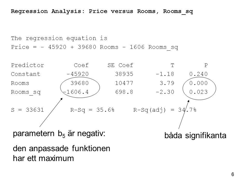 6 Regression Analysis: Price versus Rooms, Rooms_sq The regression equation is Price = - 45920 + 39680 Rooms - 1606 Rooms_sq Predictor Coef SE Coef T