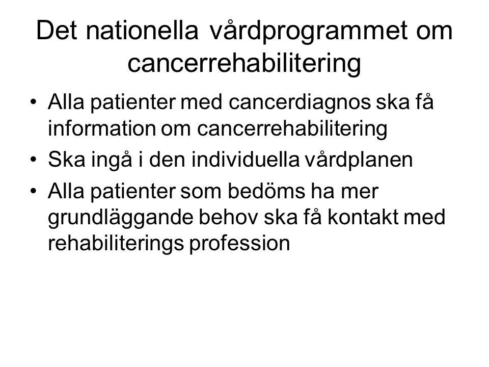 Det nationella vårdprogrammet om cancerrehabilitering Alla patienter med cancerdiagnos ska få information om cancerrehabilitering Ska ingå i den indiv
