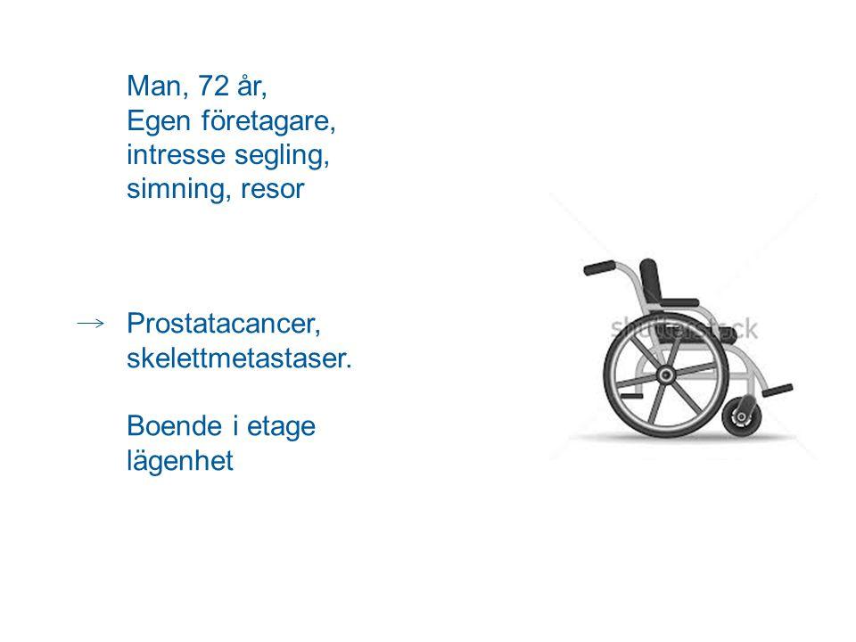 Man, 72 år, Egen företagare, intresse segling, simning, resor Prostatacancer, skelettmetastaser. Boende i etage lägenhet