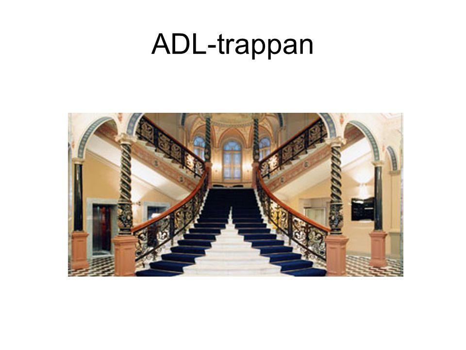 ADL-trappan