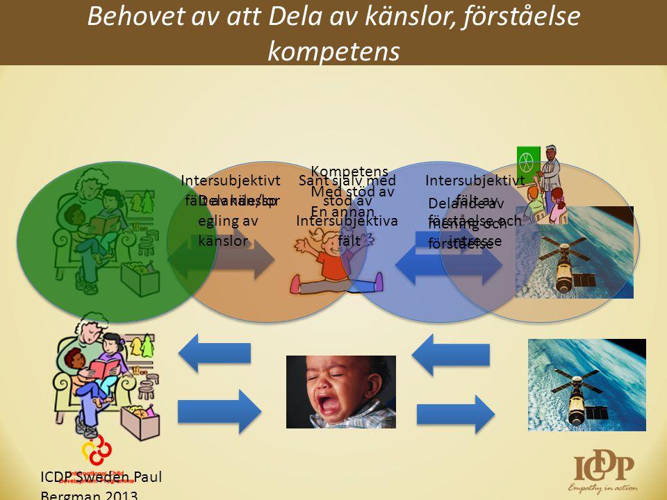 kommunikation Neuroaffektiv utv-psykologi.