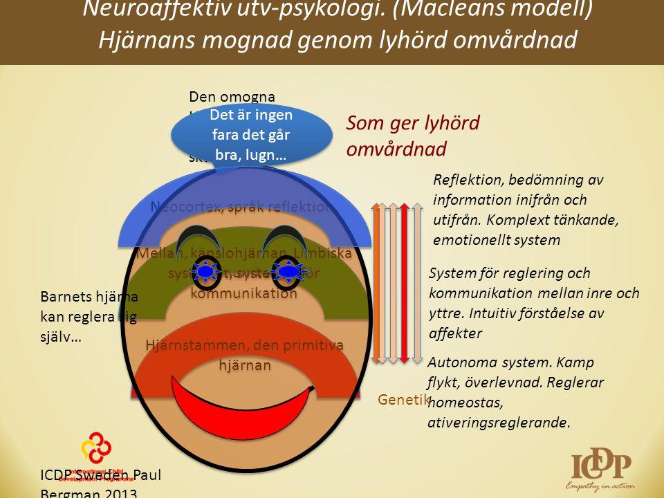 kommunikation Neuroaffektiv utv-psykologi. (Macleans modell) ICDP Sweden Paul Bergman 2013 Genetik