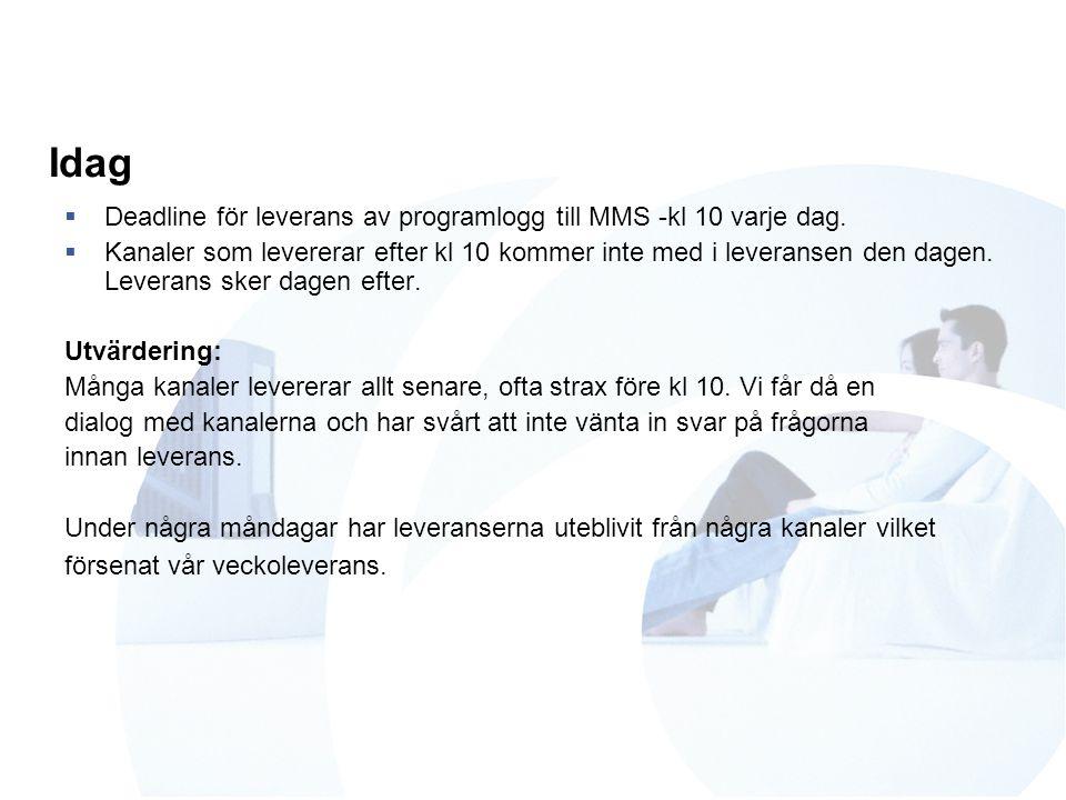 Idag  Deadline för leverans av programlogg till MMS -kl 10 varje dag.