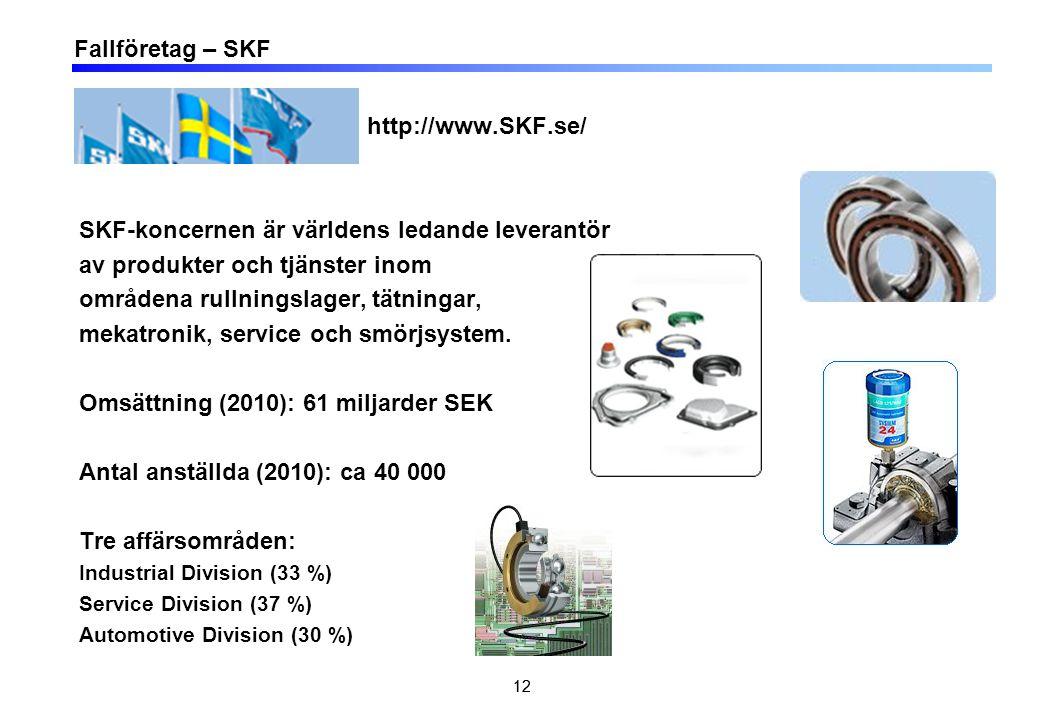 12 Fallföretag – SKF http://www.SKF.se/ SKF-koncernen är världens ledande leverantör av produkter och tjänster inom områdena rullningslager, tätningar, mekatronik, service och smörjsystem.