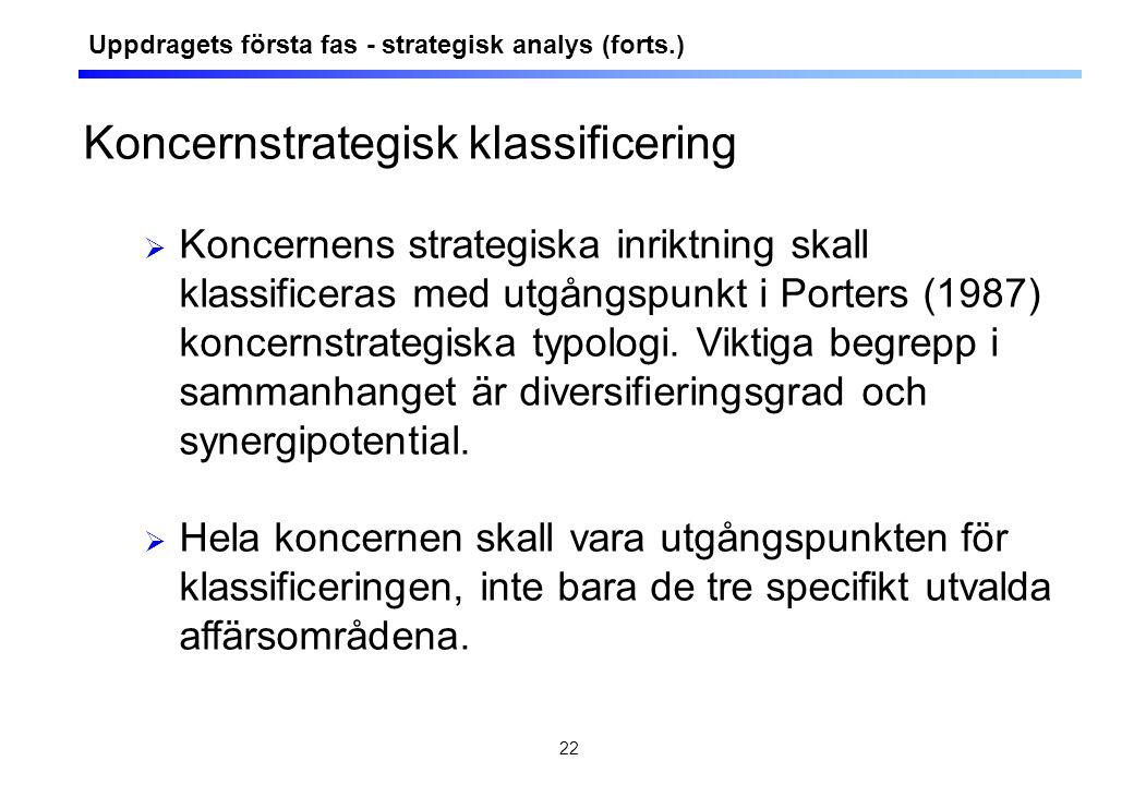 22 Koncernstrategisk klassificering  Koncernens strategiska inriktning skall klassificeras med utgångspunkt i Porters (1987) koncernstrategiska typologi.