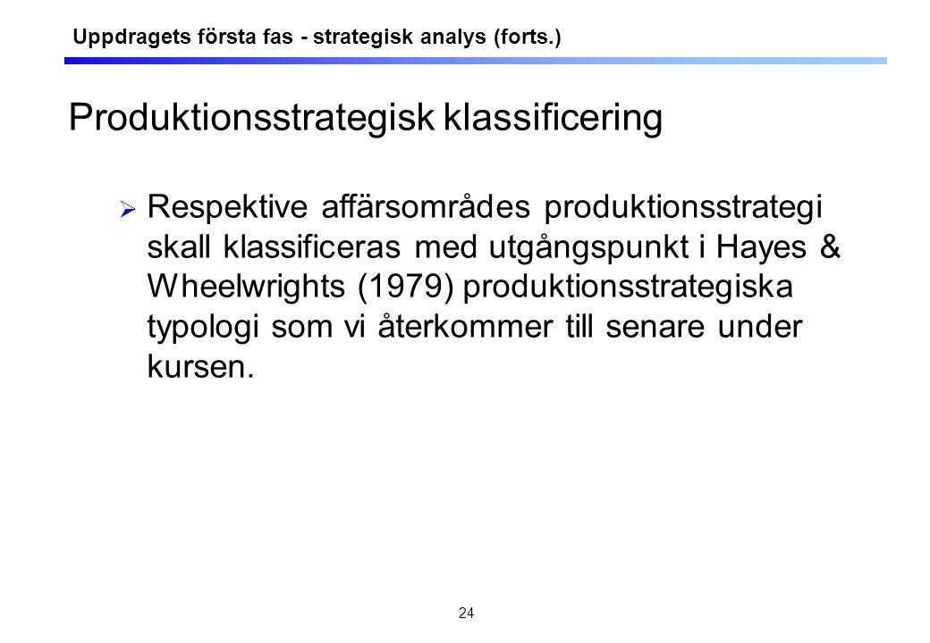 24 Produktionsstrategisk klassificering  Respektive affärsområdes produktionsstrategi skall klassificeras med utgångspunkt i Hayes & Wheelwrights (1979) produktionsstrategiska typologi som vi återkommer till senare under kursen.