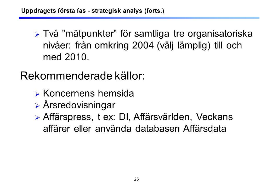 """25  Två """"mätpunkter"""" för samtliga tre organisatoriska nivåer: från omkring 2004 (välj lämplig) till och med 2010. Rekommenderade källor:  Koncernens"""