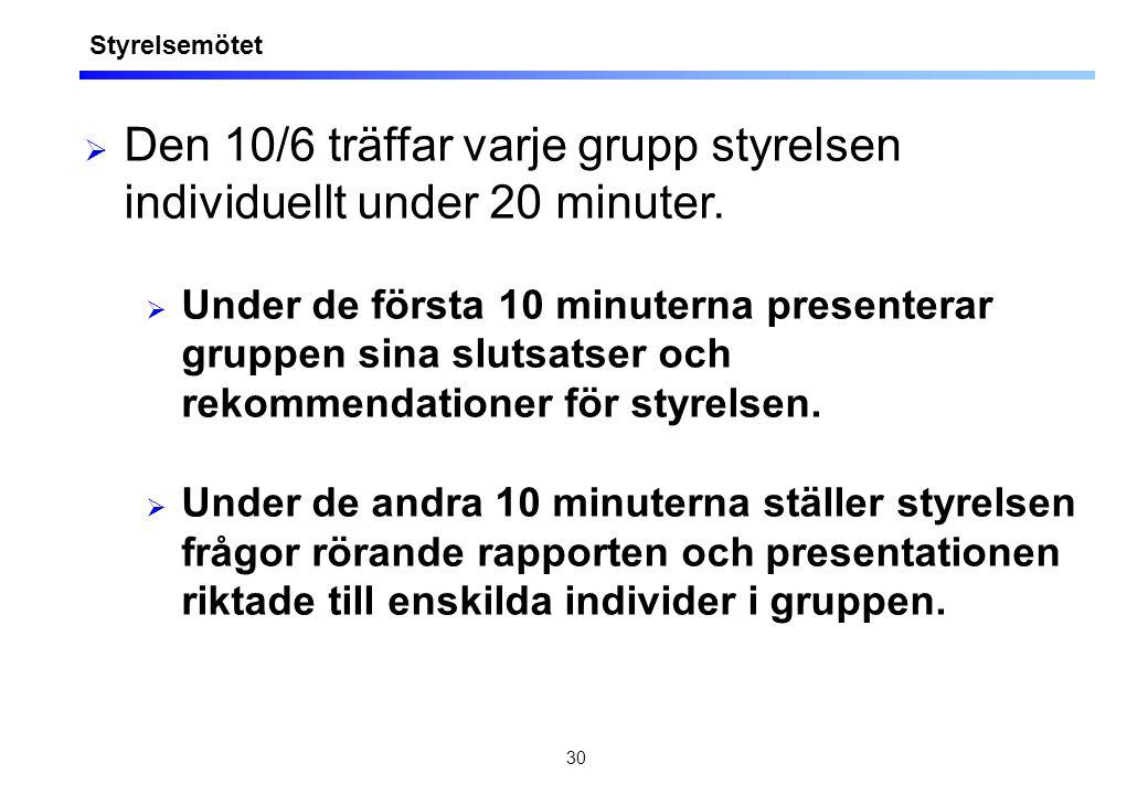 30  Den 10/6 träffar varje grupp styrelsen individuellt under 20 minuter.  Under de första 10 minuterna presenterar gruppen sina slutsatser och reko