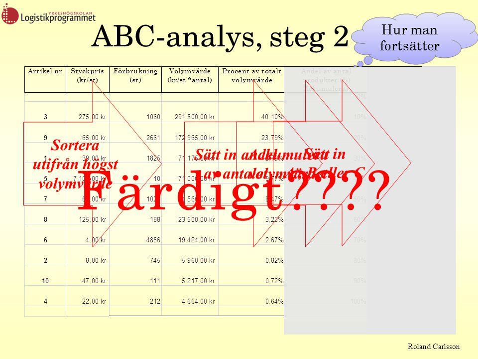 Roland Carlsson ABC-analys, steg 2 Hur man fortsätter Sortera utifrån högst volymvärde Sätt in andel av antalet Ackumulera volymvärdet Sätt in A, B el