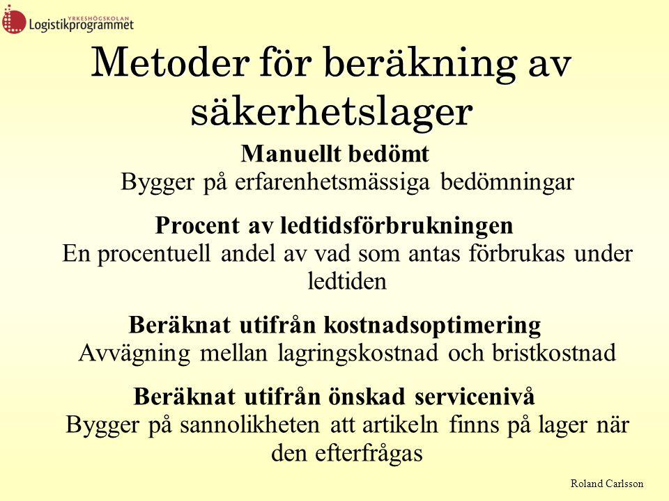 Roland Carlsson Metoder för beräkning av säkerhetslager Manuellt bedömt Bygger på erfarenhetsmässiga bedömningar Procent av ledtidsförbrukningen En pr