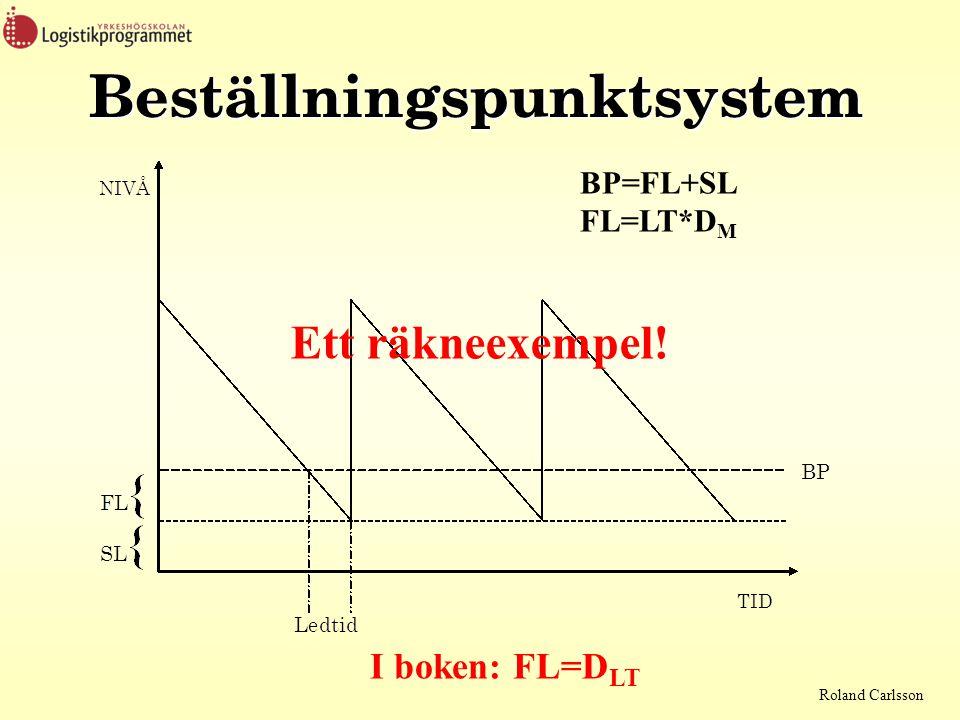 Beställningspunktsystem BP=FL+SL FL=LT*D M I boken: FL=D LT Ett räkneexempel!