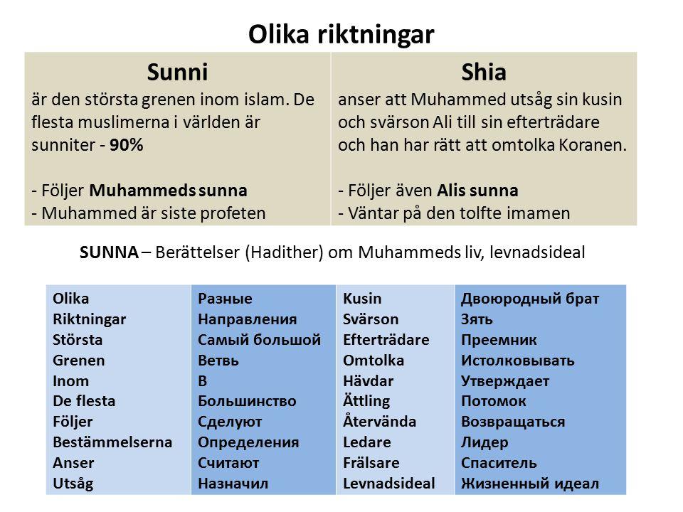 Majoriteten av världens muslimer bor i Asien, i länder som Pakistan, Bangladesh och Indonesien.