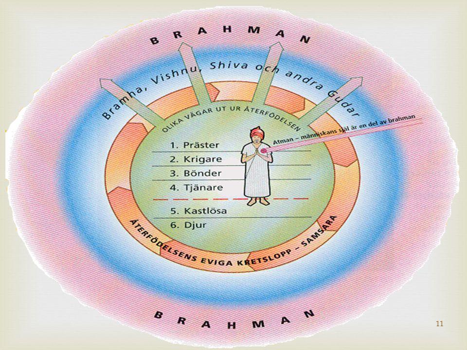   Målet för varje hindu är att bryta själavandringen, befria själen så att den kan återvända till Brahman.  Tre vägar för att uppnå målet : - Insik