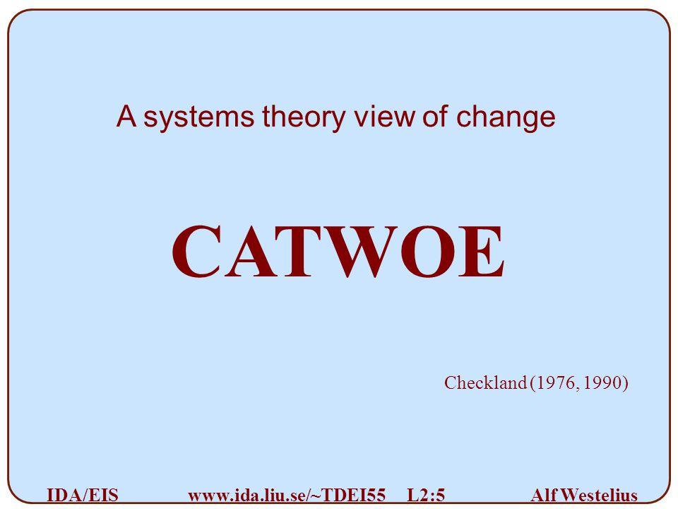 Alf Westelius IDA/EISwww.ida.liu.se/~TDEI55 L2:5 CATWOE Checkland (1976, 1990) A systems theory view of change