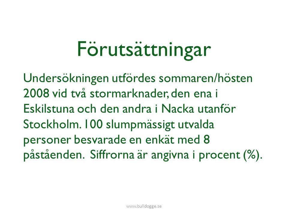 Undersökningen utfördes sommaren/hösten 2008 vid två stormarknader, den ena i Eskilstuna och den andra i Nacka utanför Stockholm.