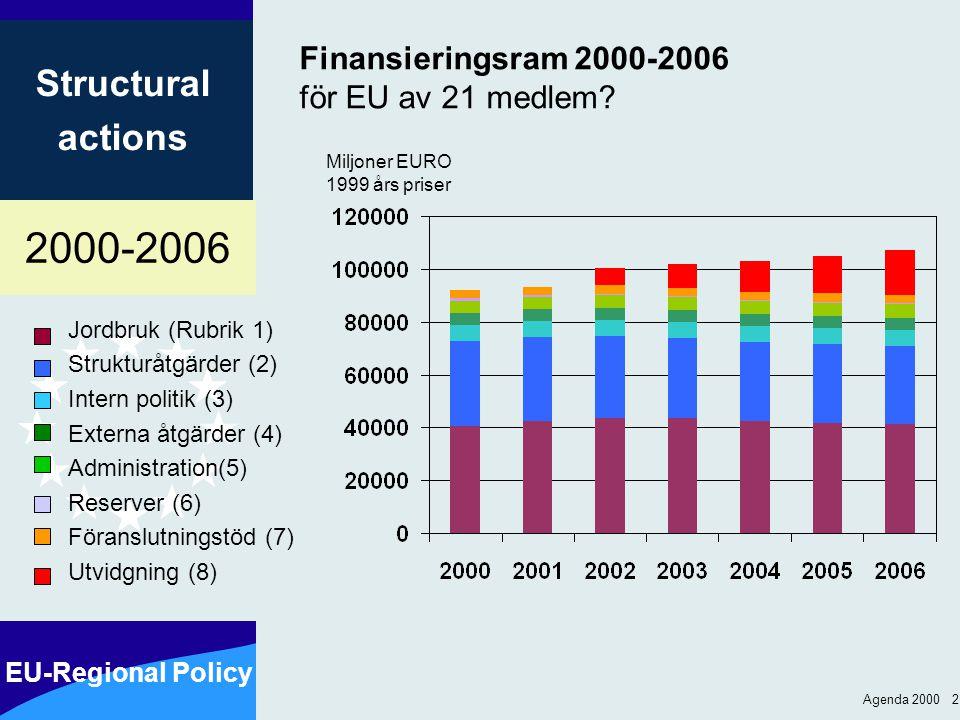 2000-2006 EU-Regional Policy Structural actions Agenda 2000 2 Finansieringsram 2000-2006 för EU av 21 medlem? Jordbruk (Rubrik 1) Strukturåtgärder (2)
