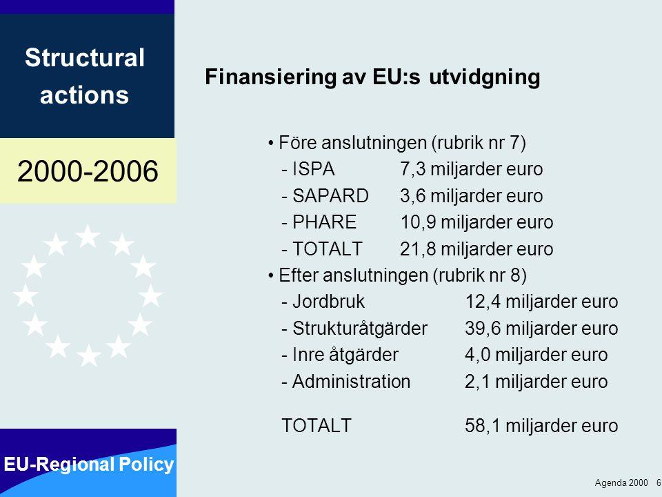2000-2006 EU-Regional Policy Structural actions Agenda 2000 6 Finansiering av EU:s utvidgning Före anslutningen (rubrik nr 7) - ISPA 7,3 miljarder eur