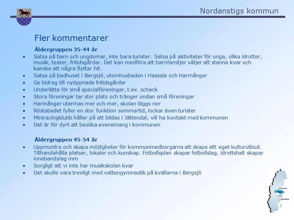 Nordanstigs kommun Fler kommentarer Åldergruppen 35-44 år Satsa på barn och ungdomar, inte bara turister.