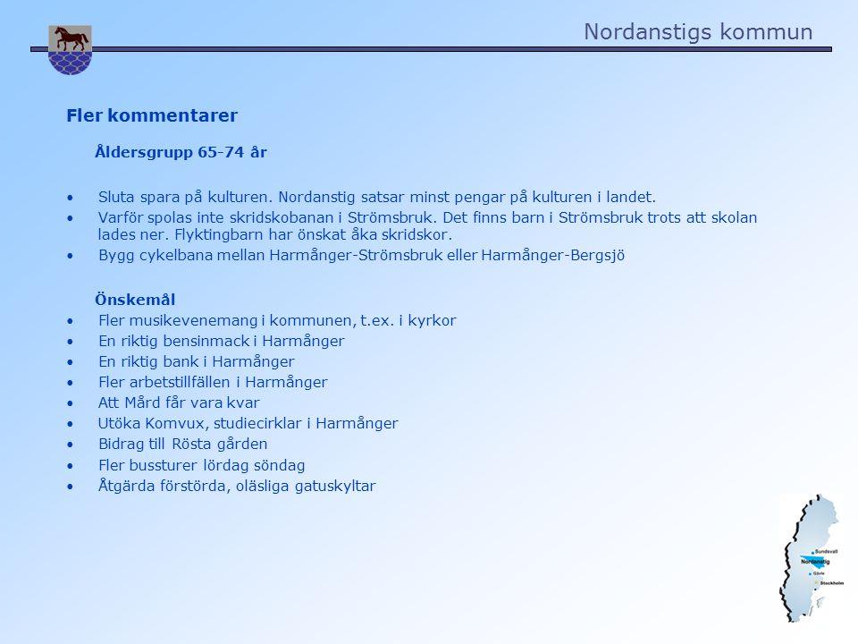 Nordanstigs kommun Fler kommentarer Åldersgrupp 65-74 år Sluta spara på kulturen.