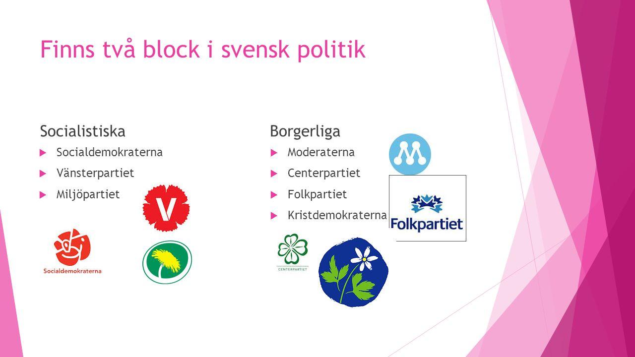 Finns två block i svensk politik Socialistiska  Socialdemokraterna  Vänsterpartiet  Miljöpartiet Borgerliga  Moderaterna  Centerpartiet  Folkpar
