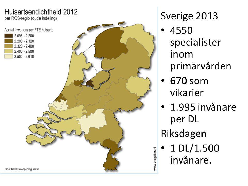 Sverige 2013 4550 specialister inom primärvården 670 som vikarier 1.995 invånare per DL Riksdagen 1 DL/1.500 invånare.