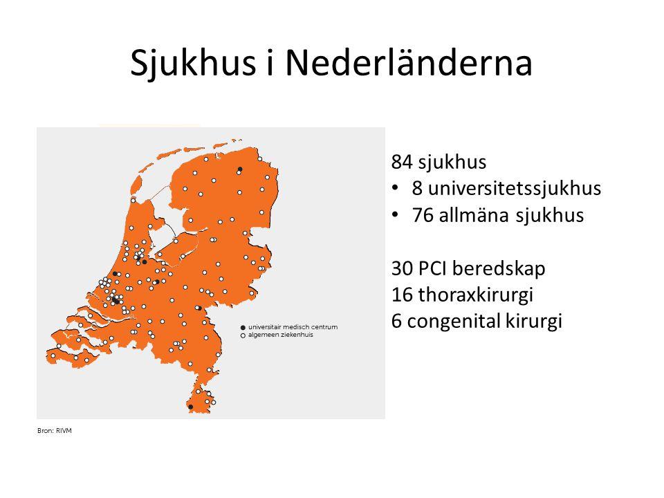 Sjukhus i Nederländerna 84 sjukhus 8 universitetssjukhus 76 allmäna sjukhus 30 PCI beredskap 16 thoraxkirurgi 6 congenital kirurgi