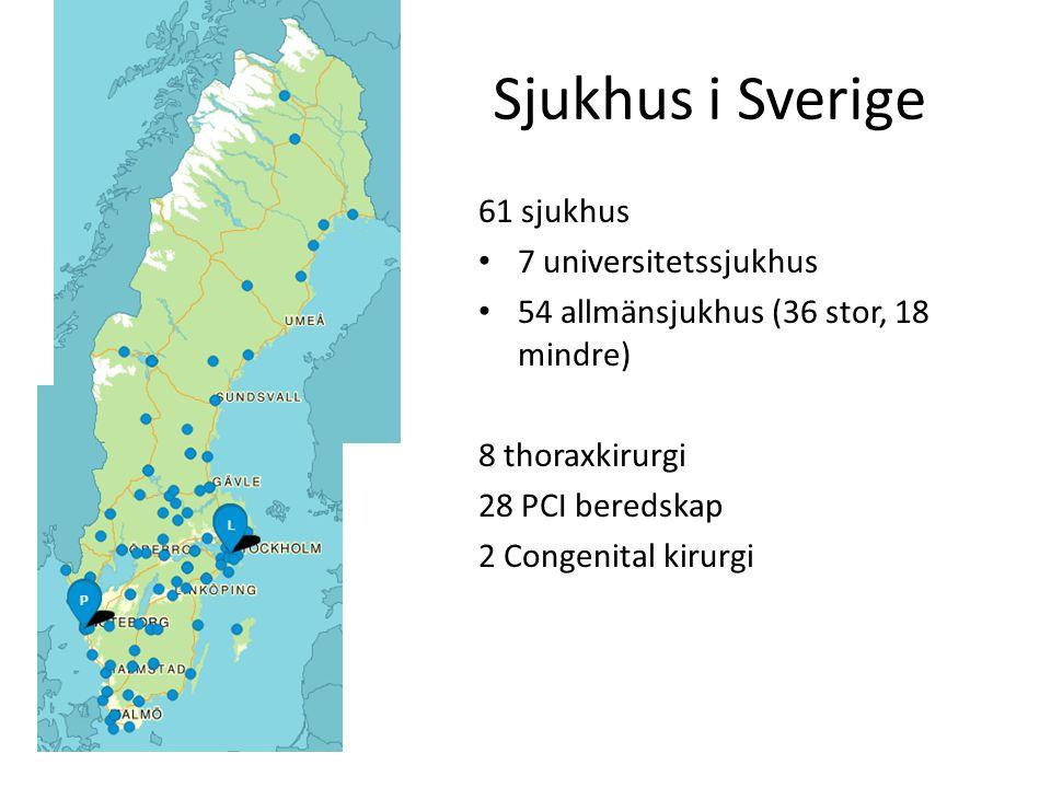 Sverige vs Nederländerna SverigeNederländerna Area (km²)449.964 41.526 Antal invånare9.593.00016.877.000 invånare/km²20,3406,3 Antal läkare DL (spec)4.550 (26.628)8.879(19.685) Antal kardiologer/ 100.000 inv 8,56 Antal kardiologer8201.004