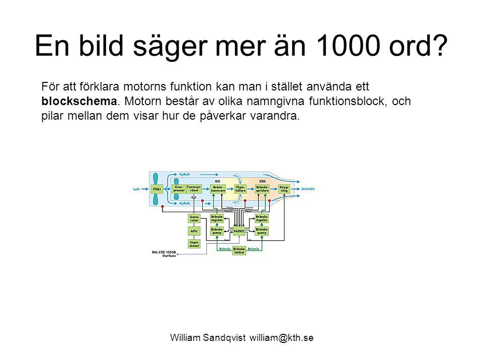 William Sandqvist william@kth.se En bild säger mer än 1000 ord.