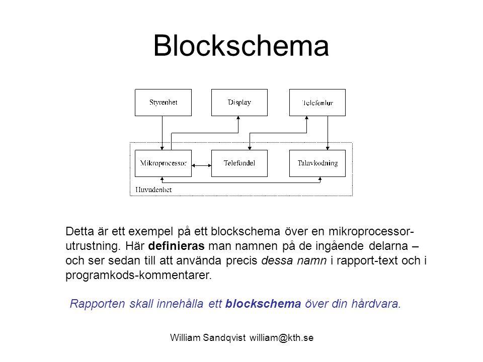 William Sandqvist william@kth.se Blockschema Detta är ett exempel på ett blockschema över en mikroprocessor- utrustning.