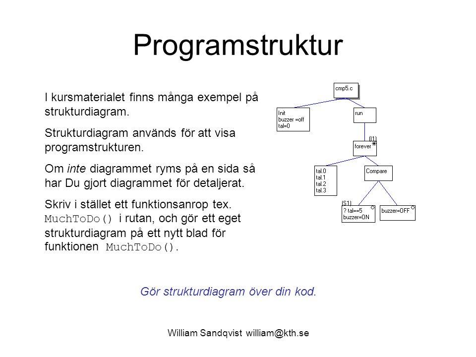 William Sandqvist william@kth.se Programstruktur I kursmaterialet finns många exempel på strukturdiagram.
