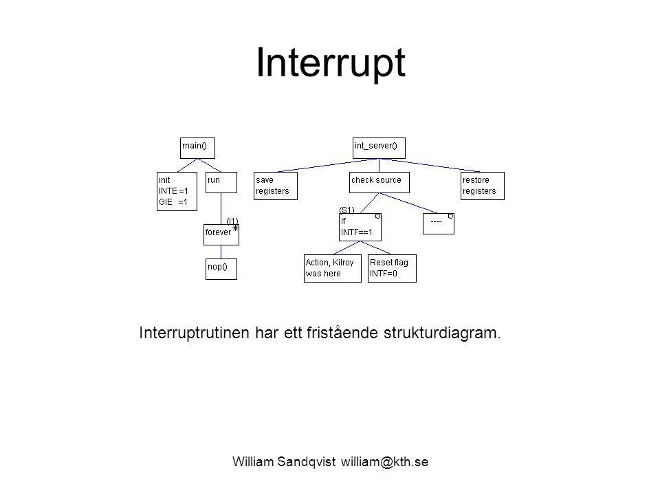 William Sandqvist william@kth.se Tillståndsdiagram Ibland kan det vara enklare att beskriva delar av programmet som en tillståndsmaskin (då gör man det) … State=NextState(State,In) Action(State)