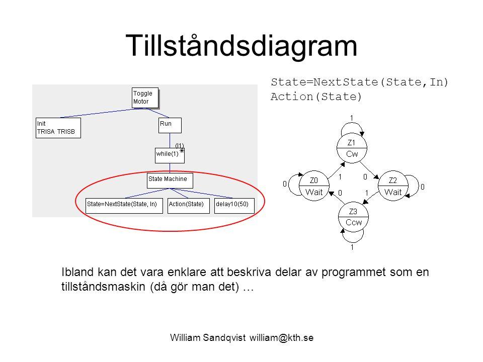 William Sandqvist william@kth.se Flödesdiagram Verktyg för att rita flödesschemor finns i Word och Powerpoint.
