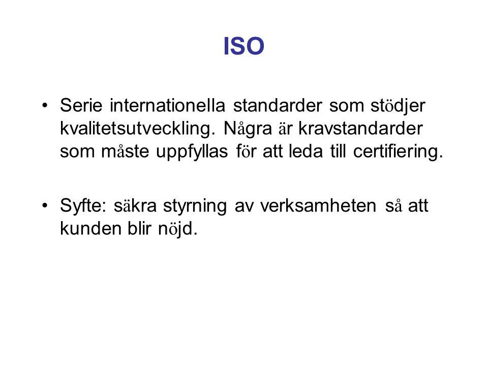 ISO Serie internationella standarder som st ö djer kvalitetsutveckling. N å gra ä r kravstandarder som m å ste uppfyllas f ö r att leda till certifier