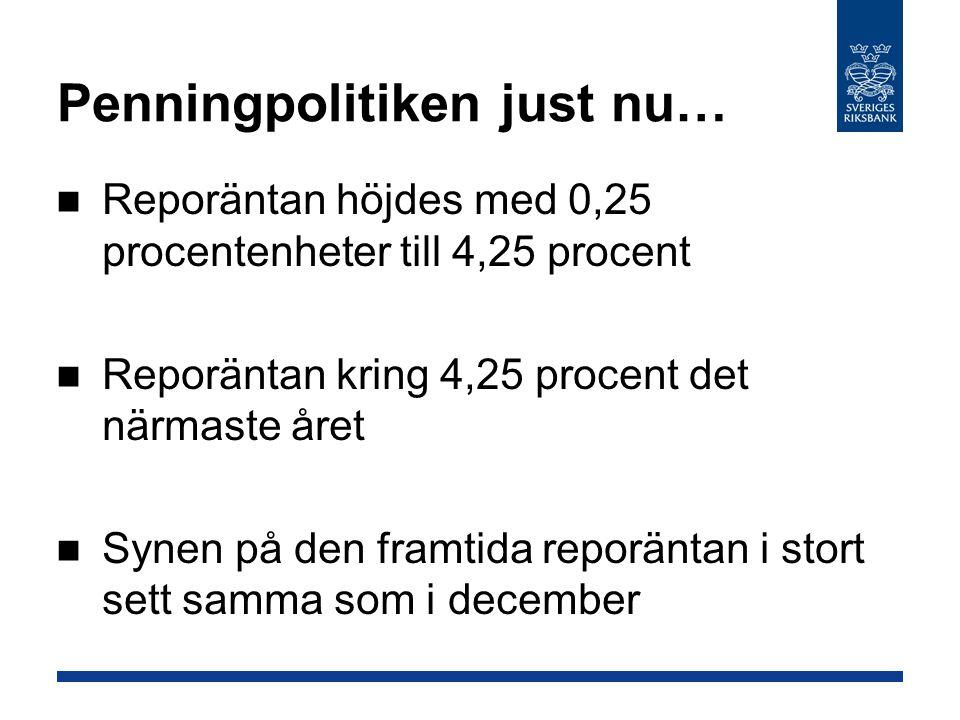 Reporäntan höjdes med 0,25 procentenheter till 4,25 procent Reporäntan kring 4,25 procent det närmaste året Synen på den framtida reporäntan i stort sett samma som i december Penningpolitiken just nu…