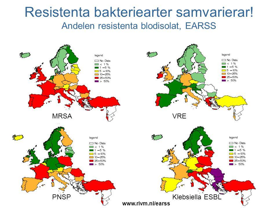 Resistenta bakteriearter samvarierar! Andelen resistenta blodisolat, EARSS MRSAVRE PNSPKlebsiella ESBL www.rivm.nl/earss