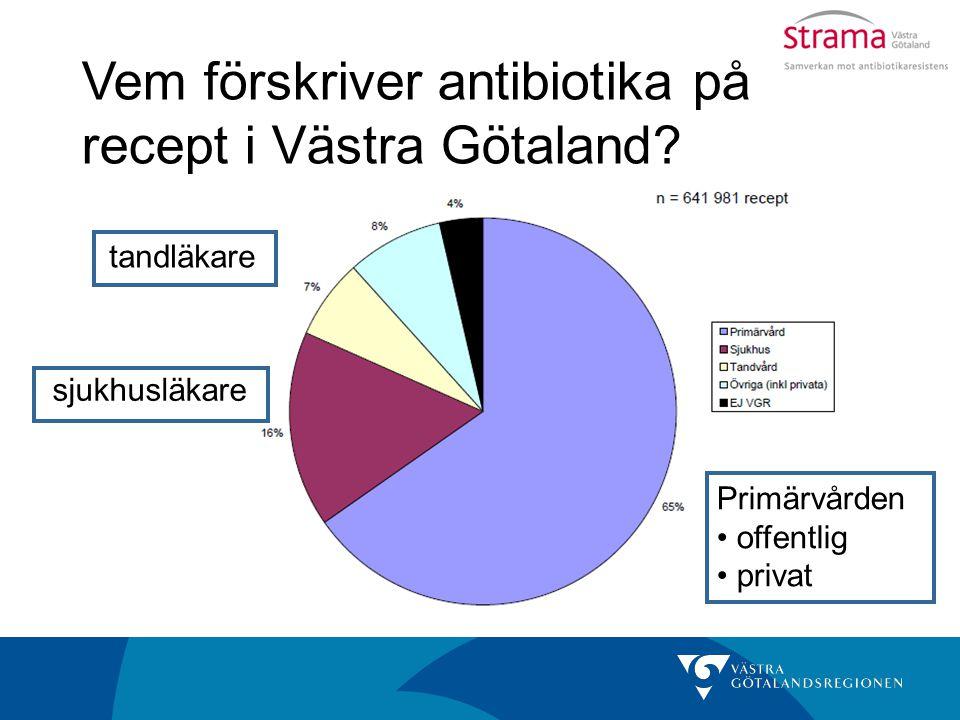 Vem förskriver antibiotika på recept i Västra Götaland? Primärvården offentlig privat sjukhusläkare tandläkare