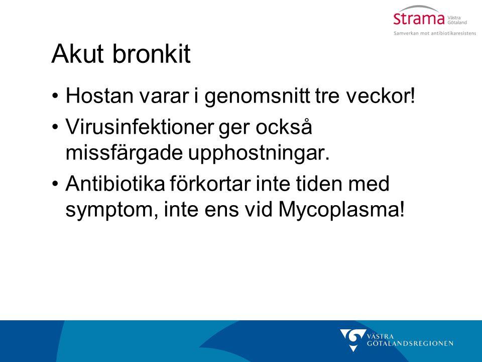 Akut bronkit Hostan varar i genomsnitt tre veckor! Virusinfektioner ger också missfärgade upphostningar. Antibiotika förkortar inte tiden med symptom,