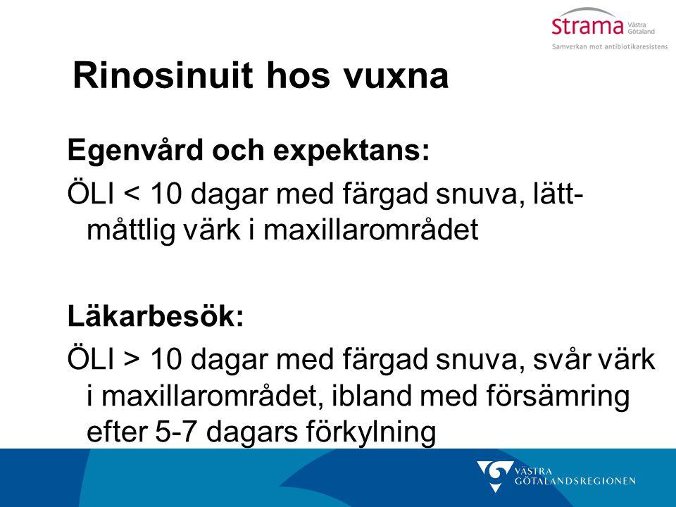 Rinosinuit hos vuxna Egenvård och expektans: ÖLI < 10 dagar med färgad snuva, lätt- måttlig värk i maxillarområdet Läkarbesök: ÖLI > 10 dagar med färg