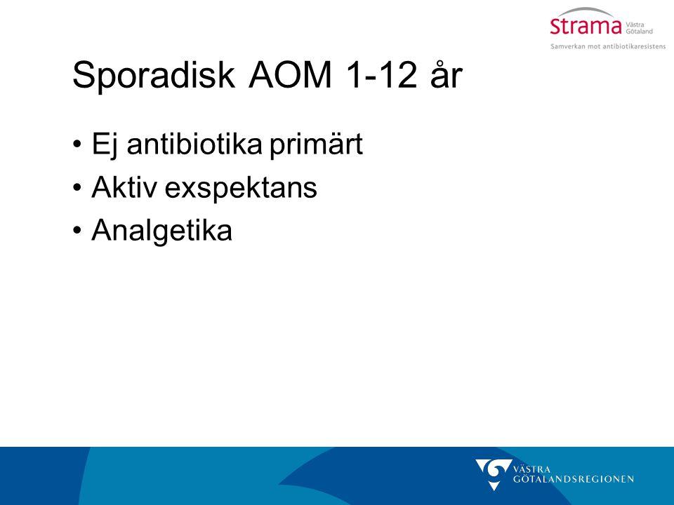 Sporadisk AOM 1-12 år Ej antibiotika primärt Aktiv exspektans Analgetika