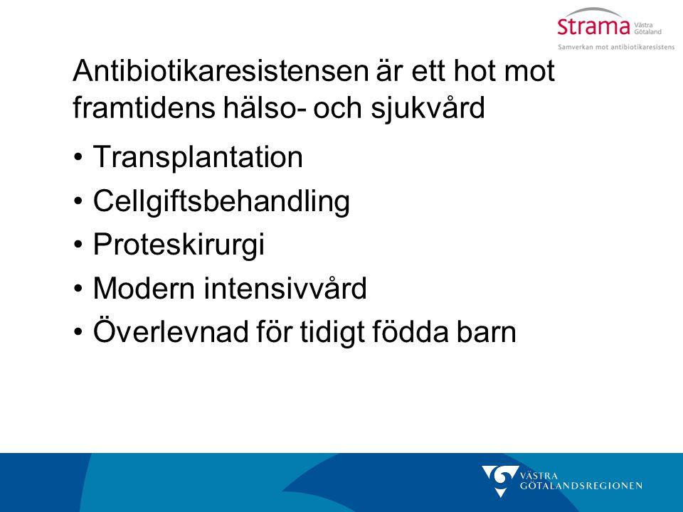 Antibiotikaresistensen är ett hot mot framtidens hälso- och sjukvård Transplantation Cellgiftsbehandling Proteskirurgi Modern intensivvård Överlevnad