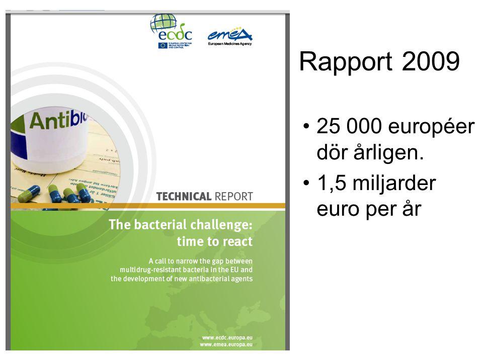 25 000 européer dör årligen. 1,5 miljarder euro per år Rapport 2009
