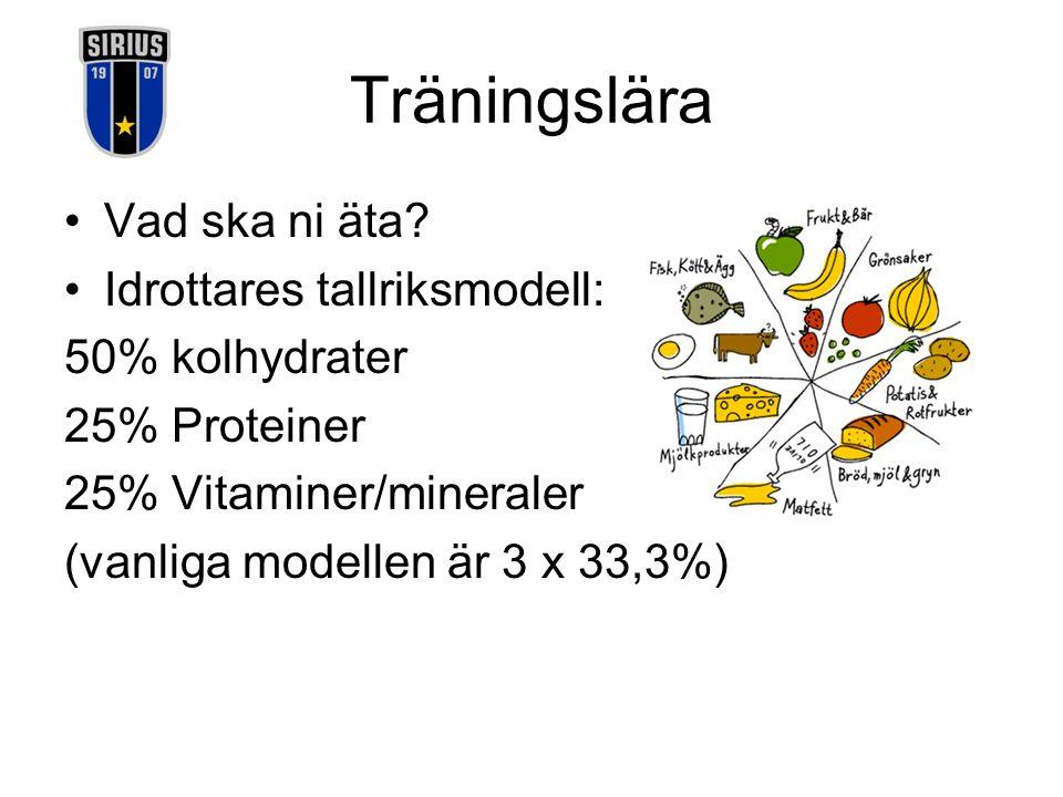 Träningslära Vad ska ni äta? Idrottares tallriksmodell: 50% kolhydrater 25% Proteiner 25% Vitaminer/mineraler (vanliga modellen är 3 x 33,3%)