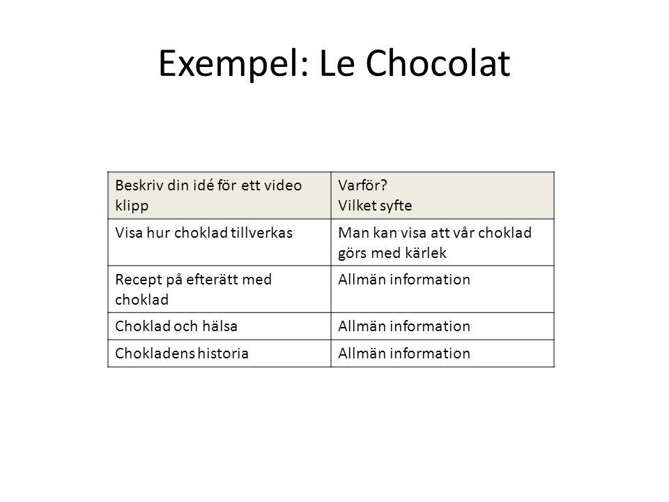 Exempel: Le Chocolat Beskriv din idé för ett video klipp Varför.