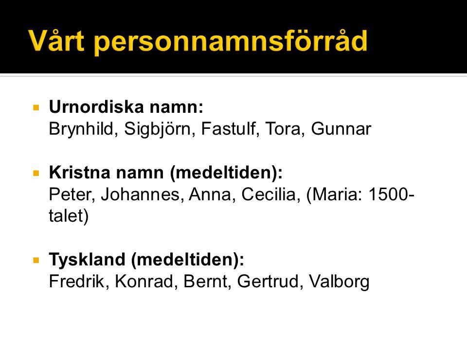  Urnordiska namn: Brynhild, Sigbjörn, Fastulf, Tora, Gunnar  Kristna namn (medeltiden): Peter, Johannes, Anna, Cecilia, (Maria: 1500- talet)  Tyskland (medeltiden): Fredrik, Konrad, Bernt, Gertrud, Valborg