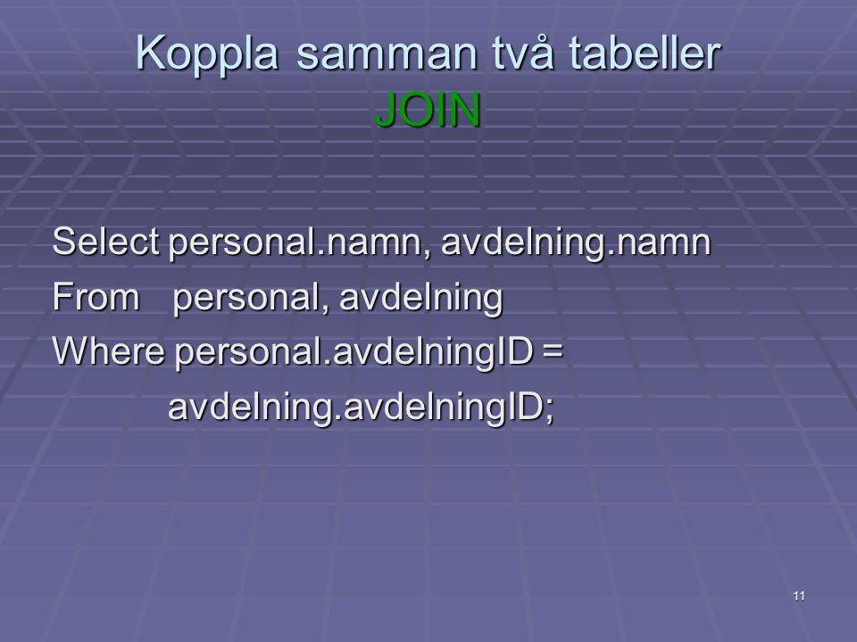 11 Koppla samman två tabeller JOIN Select personal.namn, avdelning.namn From personal, avdelning Where personal.avdelningID = avdelning.avdelningID; avdelning.avdelningID;