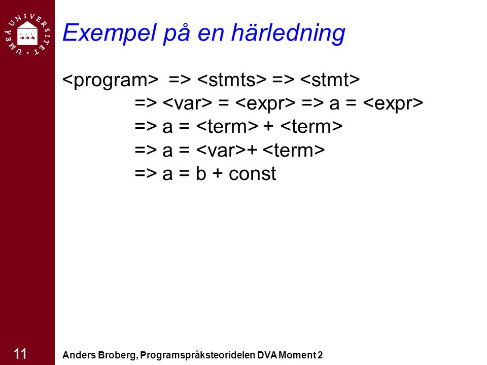 Anders Broberg, Programspråksteoridelen DVA Moment 2 11 Exempel på en härledning => => => = => a = => a = + => a = + => a = b + const