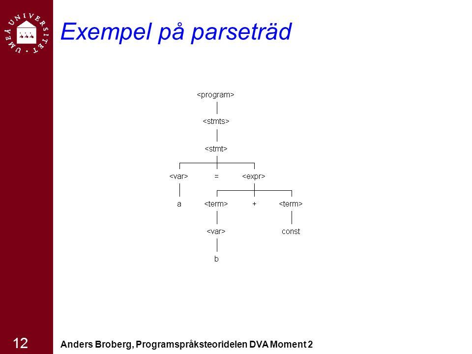 Anders Broberg, Programspråksteoridelen DVA Moment 2 12 Exempel på parseträd