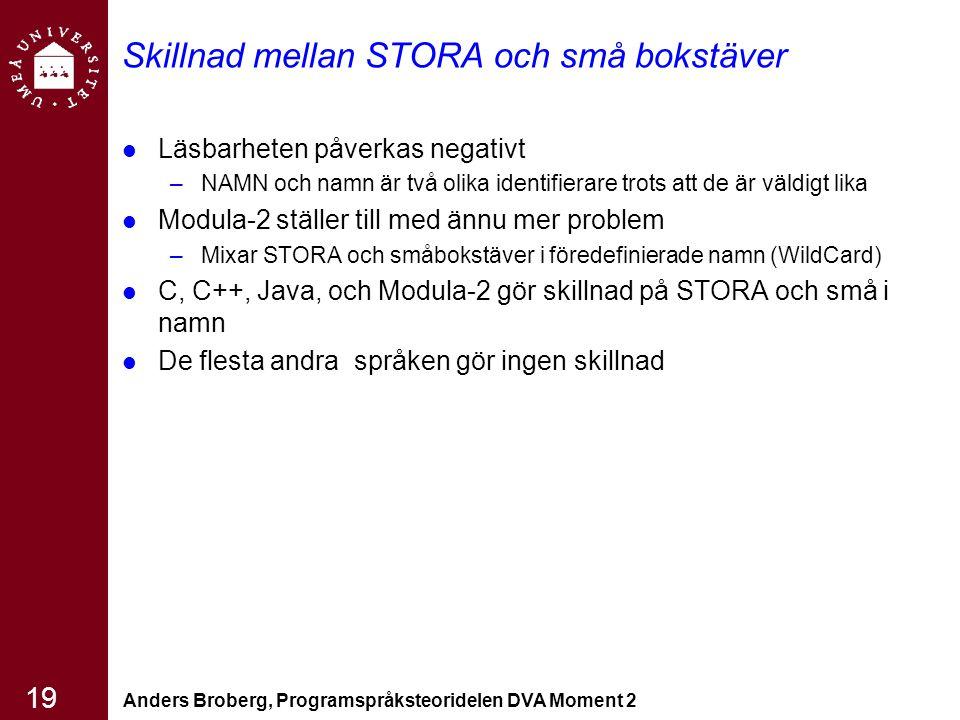 Anders Broberg, Programspråksteoridelen DVA Moment 2 19 Skillnad mellan STORA och små bokstäver Läsbarheten påverkas negativt –NAMN och namn är två ol