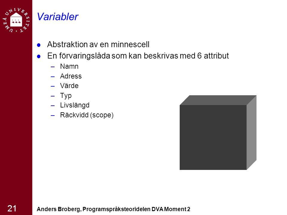 Anders Broberg, Programspråksteoridelen DVA Moment 2 21 Variabler Abstraktion av en minnescell En förvaringslåda som kan beskrivas med 6 attribut –Namn –Adress –Värde –Typ –Livslängd –Räckvidd (scope)